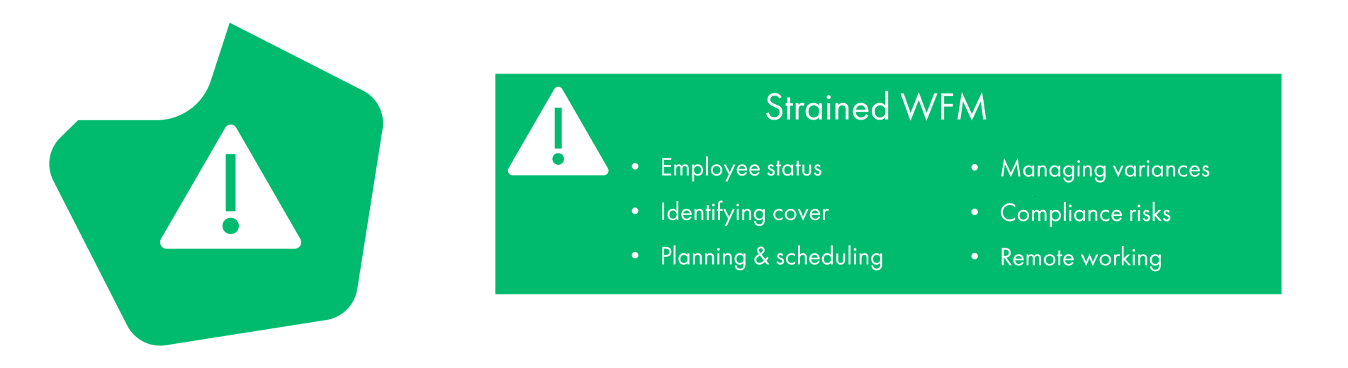 Future of Shift Work - Strained workforce management